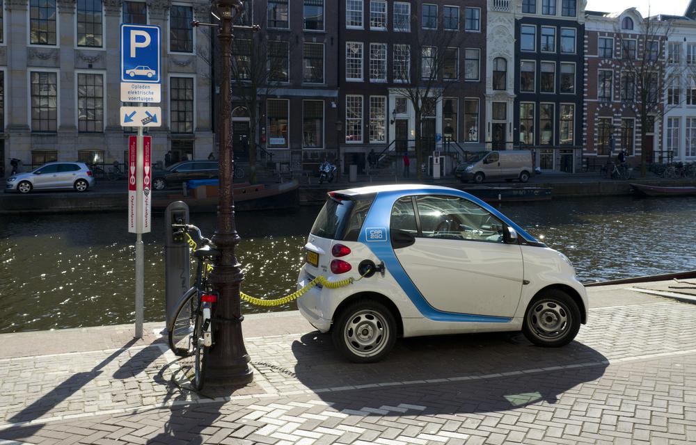 Elektrische Auto Leasen Digitale Etalages Nl
